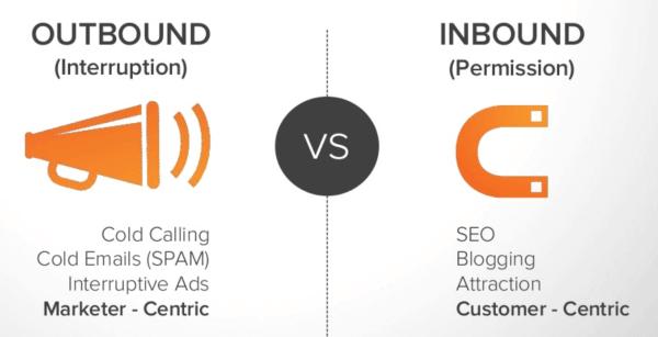 Digitale marketing termen uitgelegd, Outbound vs Inbound marketing